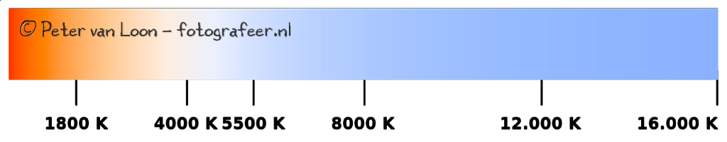 Color-temperature-sRGBsvg.png